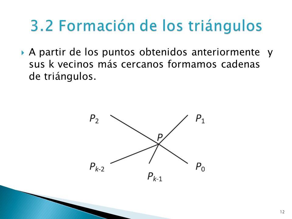 12 A partir de los puntos obtenidos anteriormente y sus k vecinos más cercanos formamos cadenas de triángulos.