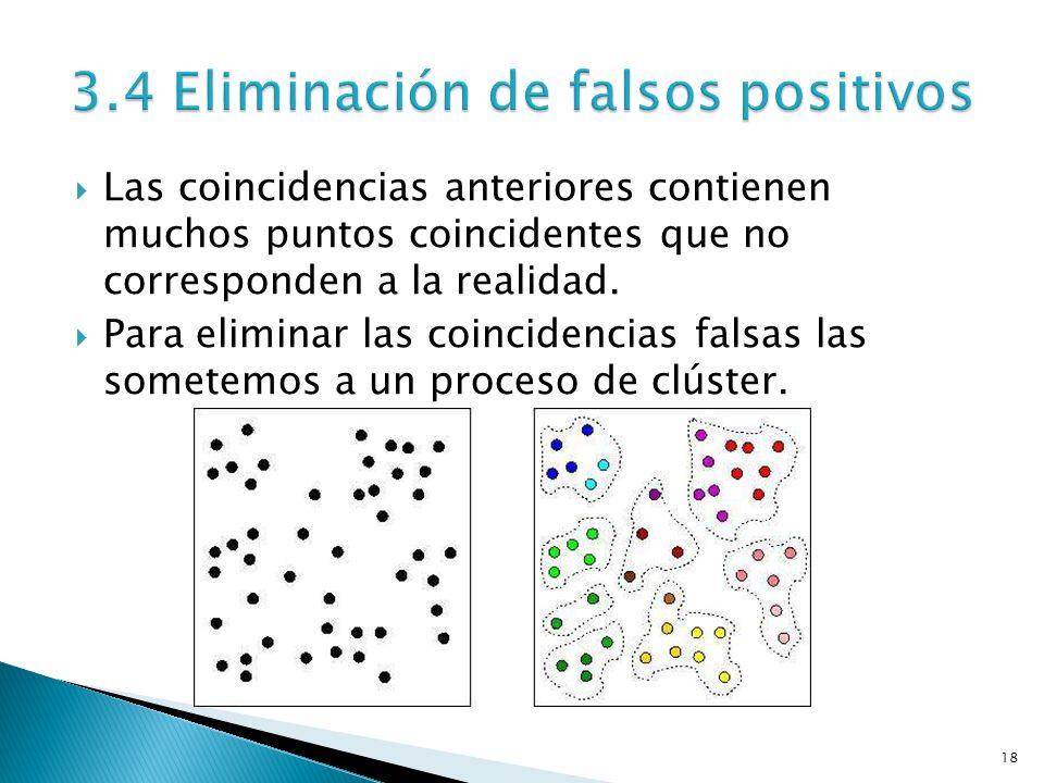 18 Las coincidencias anteriores contienen muchos puntos coincidentes que no corresponden a la realidad. Para eliminar las coincidencias falsas las som
