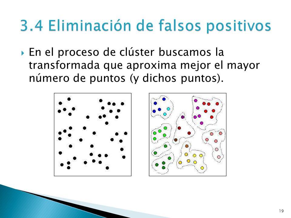 19 En el proceso de clúster buscamos la transformada que aproxima mejor el mayor número de puntos (y dichos puntos).
