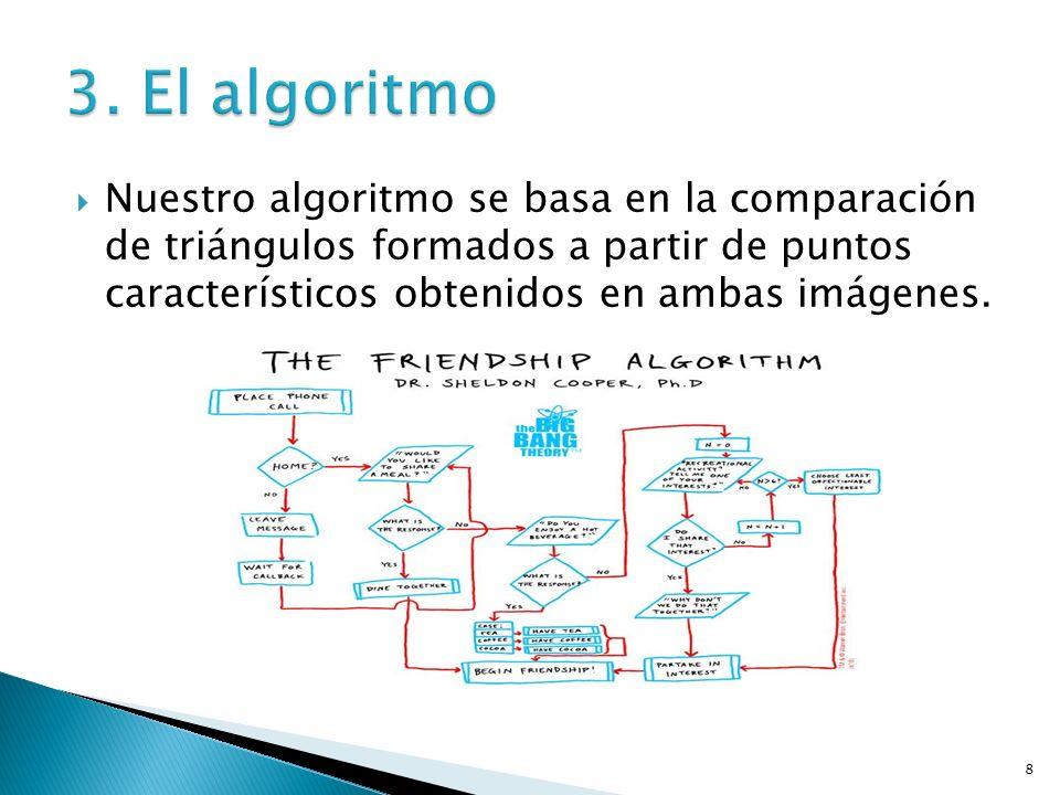 8 Nuestro algoritmo se basa en la comparación de triángulos formados a partir de puntos característicos obtenidos en ambas imágenes.
