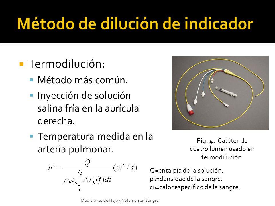 Termodilución: Método más común. Inyección de solución salina fría en la aurícula derecha. Temperatura medida en la arteria pulmonar. Fig. 4. Catéter