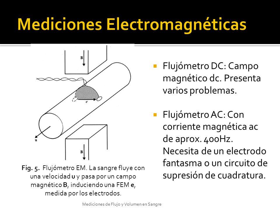 Flujómetro DC: Campo magnético dc. Presenta varios problemas. Flujómetro AC: Con corriente magnética ac de aprox. 400Hz. Necesita de un electrodo fant