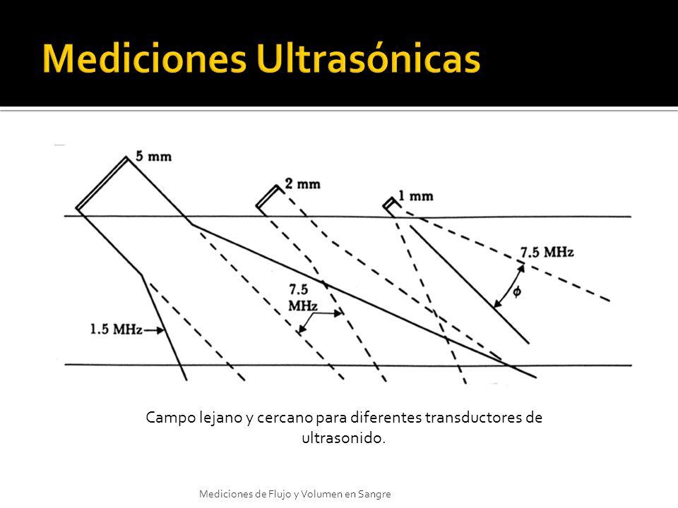 Campo lejano y cercano para diferentes transductores de ultrasonido. Mediciones de Flujo y Volumen en Sangre