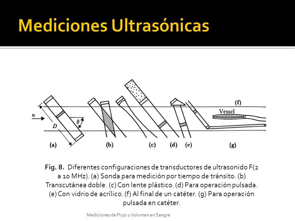 Fig. 8. Diferentes configuraciones de transductores de ultrasonido F(2 a 10 MHz). (a) Sonda para medición por tiempo de tránsito. (b) Transcutánea dob