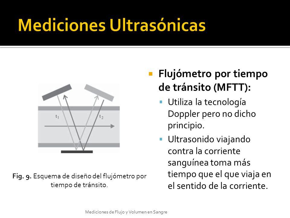 Flujómetro por tiempo de tránsito (MFTT): Utiliza la tecnología Doppler pero no dicho principio. Ultrasonido viajando contra la corriente sanguínea to