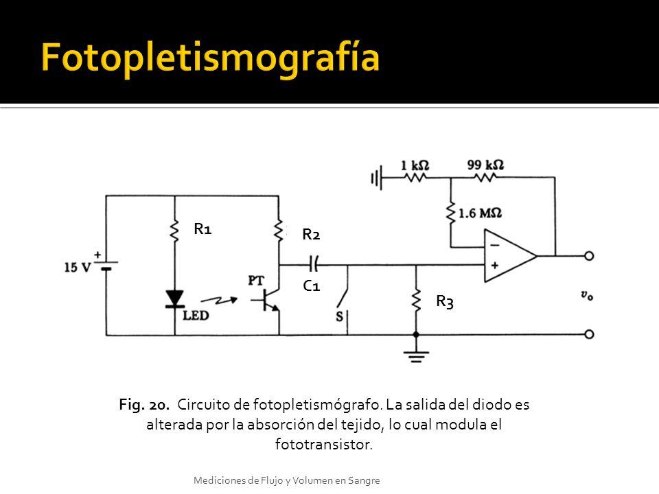 Fig. 20. Circuito de fotopletismógrafo. La salida del diodo es alterada por la absorción del tejido, lo cual modula el fototransistor. Mediciones de F