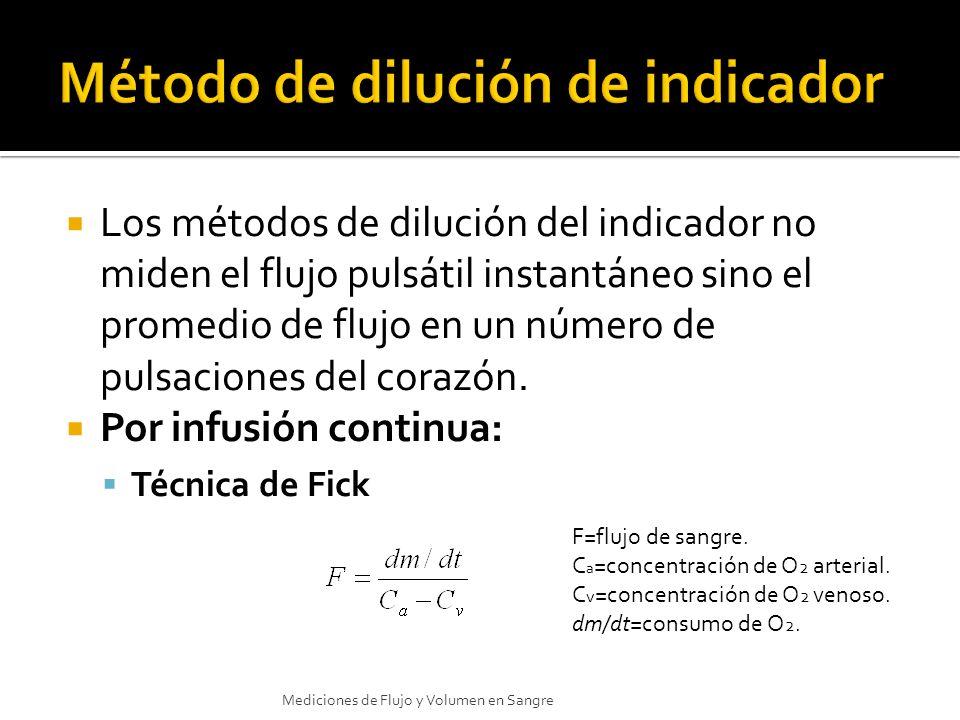 Los métodos de dilución del indicador no miden el flujo pulsátil instantáneo sino el promedio de flujo en un número de pulsaciones del corazón. Por in