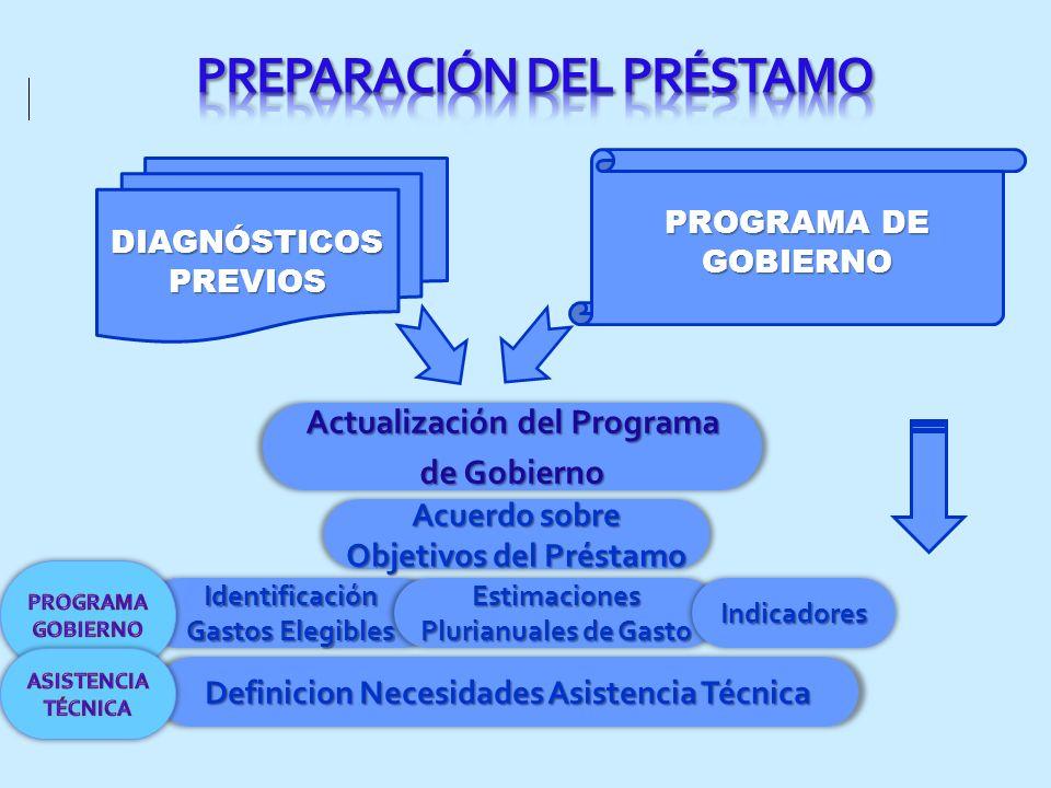 8 Indicadores vinculados a Desembolsos (DLI) Programas de Gasto Elegible Indicadores sobre Resultados, que condicionan los siguientes desembolsos en base al desempeño.