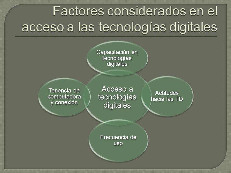 Acceso a tecnologías digitales Capacitación en tecnologías digitales Actitudes hacia las TD Frecuencia de uso Tenencia de computadora y conexión