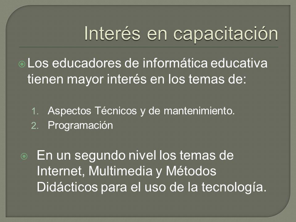 Los educadores de informática educativa tienen mayor interés en los temas de: 1.