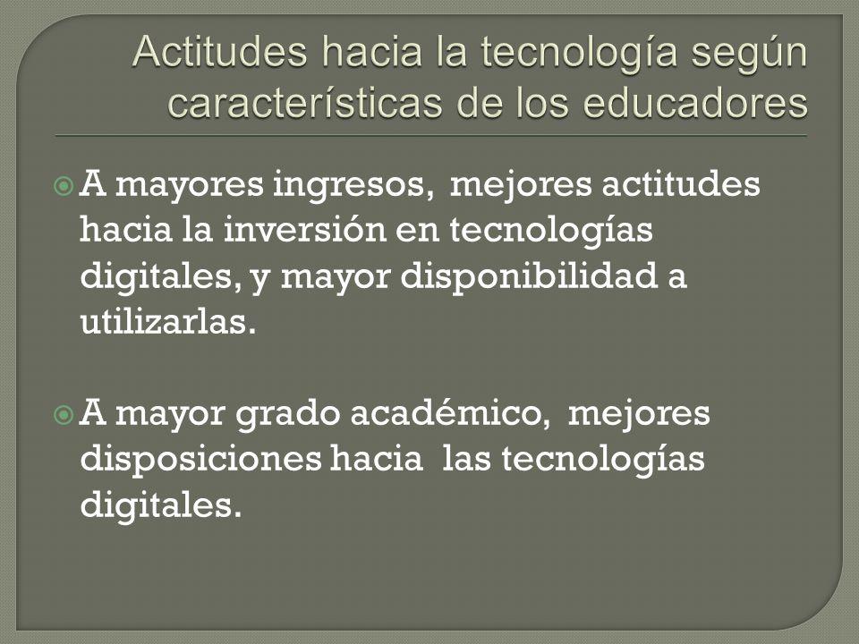 A mayores ingresos, mejores actitudes hacia la inversión en tecnologías digitales, y mayor disponibilidad a utilizarlas.