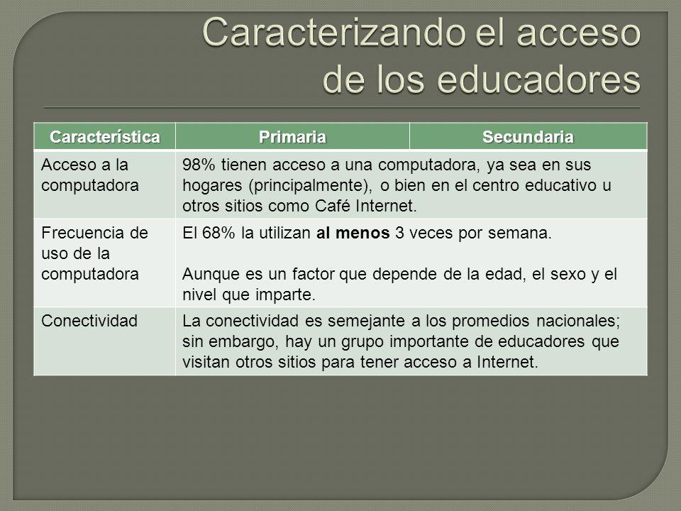 CaracterísticaPrimariaSecundaria Acceso a la computadora 98% tienen acceso a una computadora, ya sea en sus hogares (principalmente), o bien en el centro educativo u otros sitios como Café Internet.