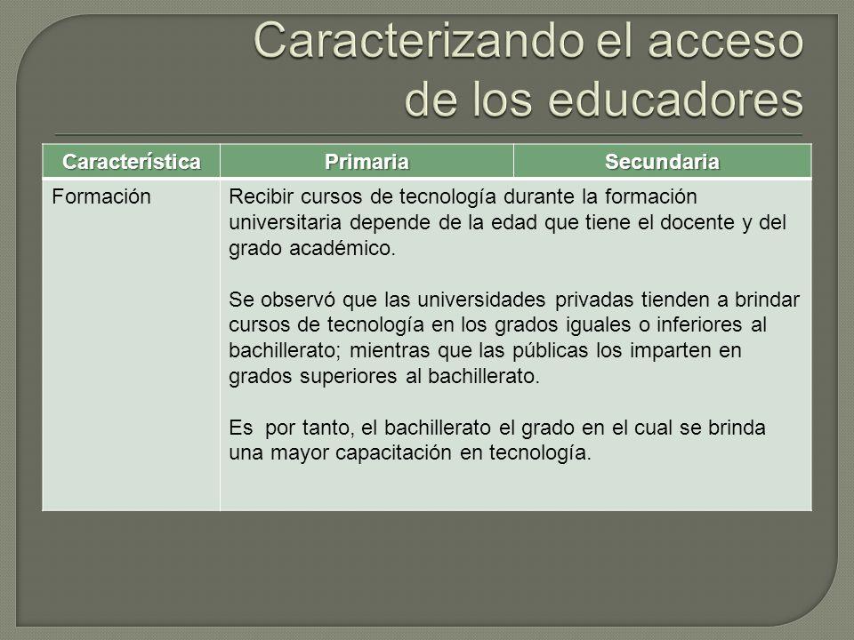 CaracterísticaPrimariaSecundaria FormaciónRecibir cursos de tecnología durante la formación universitaria depende de la edad que tiene el docente y del grado académico.