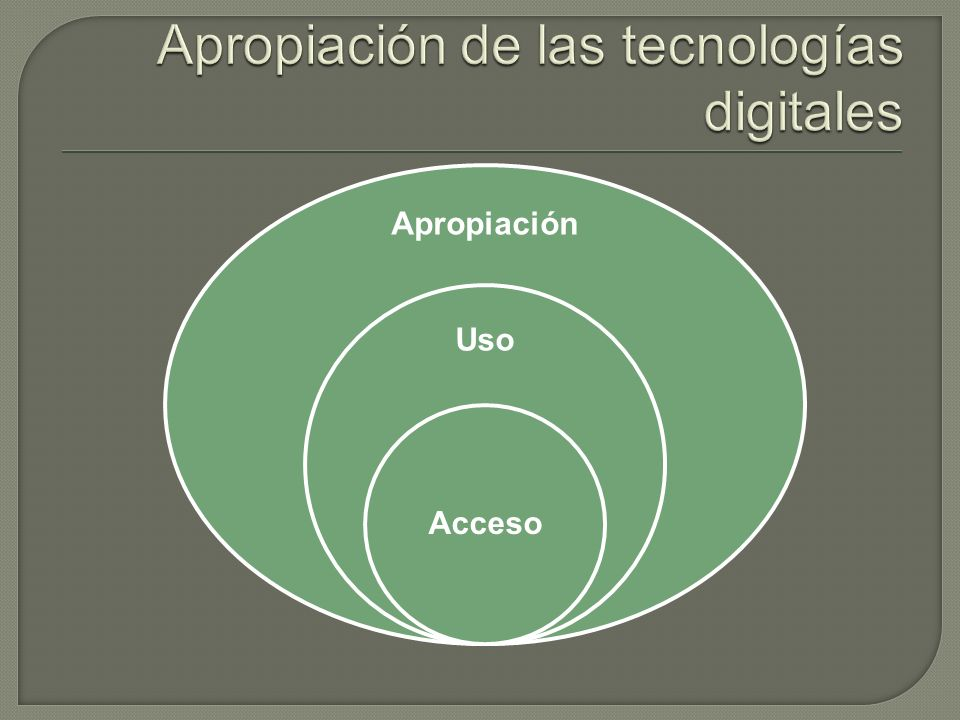 Tecnologías digitales en la labor educativa Inversión en tecnologías digitales en Educación Eficacia personal en el uso de las TD