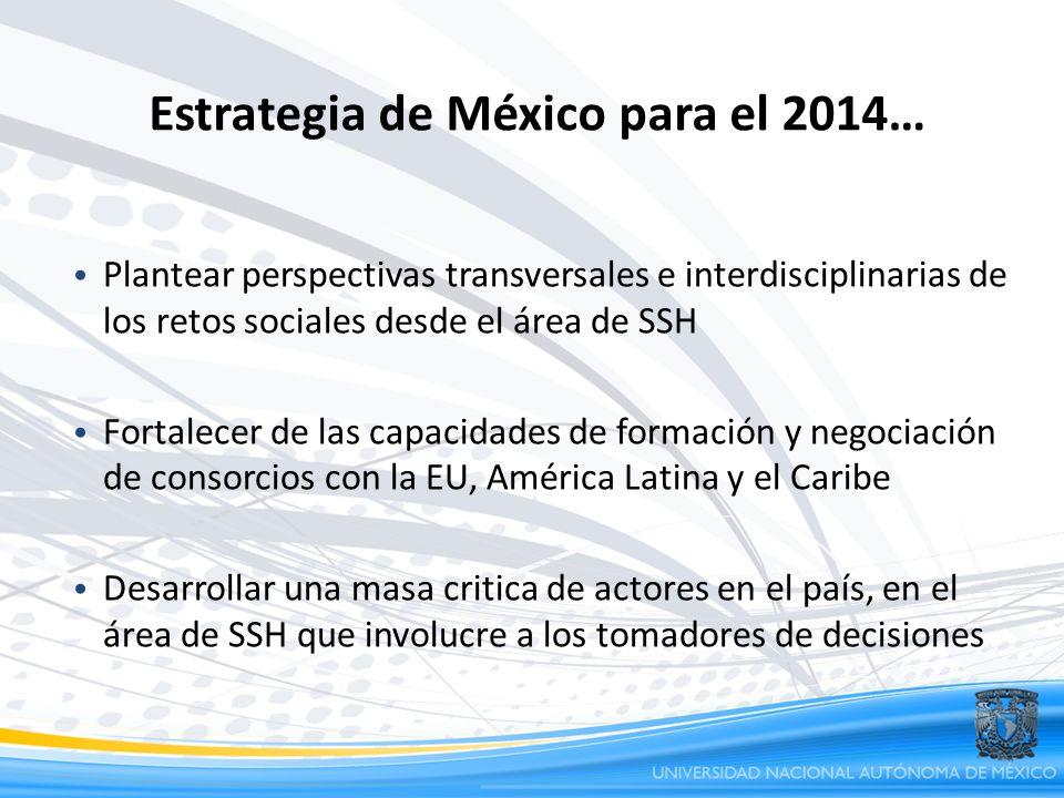 Estrategia de México para el 2014… Plantear perspectivas transversales e interdisciplinarias de los retos sociales desde el área de SSH Fortalecer de