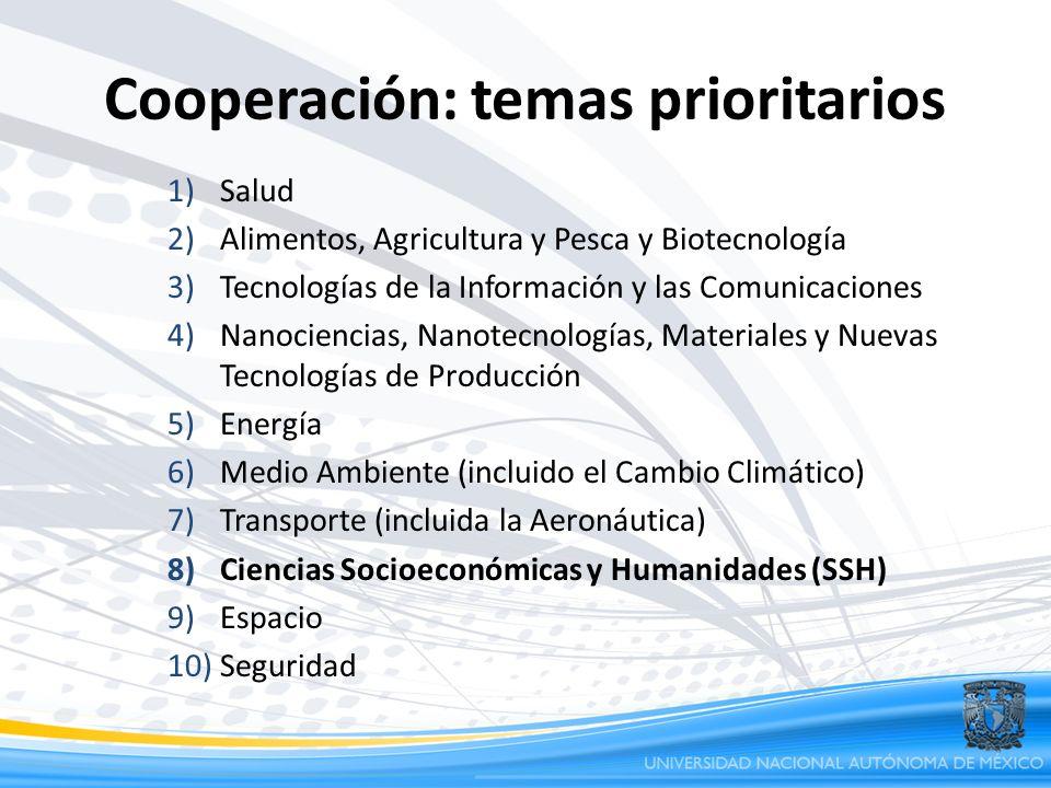 Cooperación: temas prioritarios 1)Salud 2)Alimentos, Agricultura y Pesca y Biotecnología 3)Tecnologías de la Información y las Comunicaciones 4)Nanoci