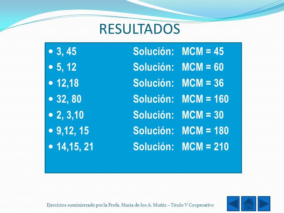 RESULTADOS 3, 45 Solución: MCM = 45 5, 12 Solución: MCM = 60 12,18 Solución: MCM = 36 32, 80 Solución: MCM = 160 2, 3,10 Solución: MCM = 30 9,12, 15 S