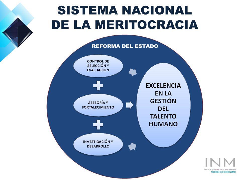 SISTEMA NACIONAL DE LA MERITOCRACIA