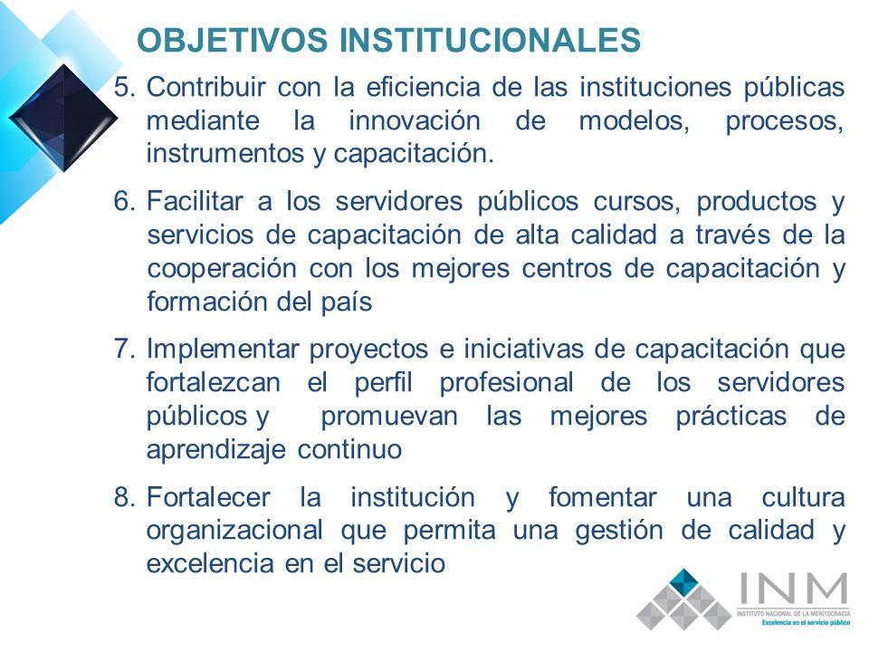 OBJETIVOS INSTITUCIONALES 5.Contribuir con la eficiencia de las instituciones públicas mediante la innovación de modelos, procesos, instrumentos y capacitación.