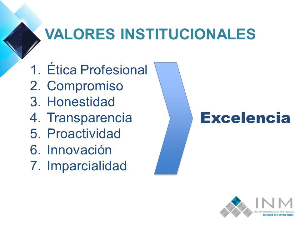 VALORES INSTITUCIONALES 1.Ética Profesional 2.Compromiso 3.Honestidad 4.Transparencia 5.Proactividad 6.Innovación 7.Imparcialidad Excelencia