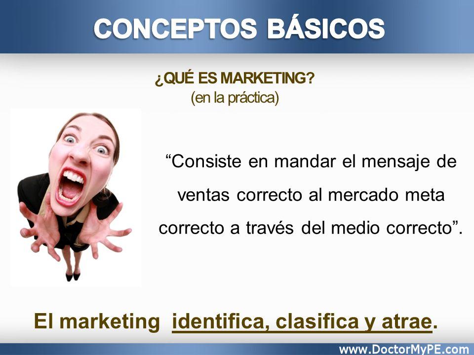 ¿QUÉ ES MARKETING? (en la práctica) El marketing identifica, clasifica y atrae. Consiste en mandar el mensaje de ventas correcto al mercado meta corre