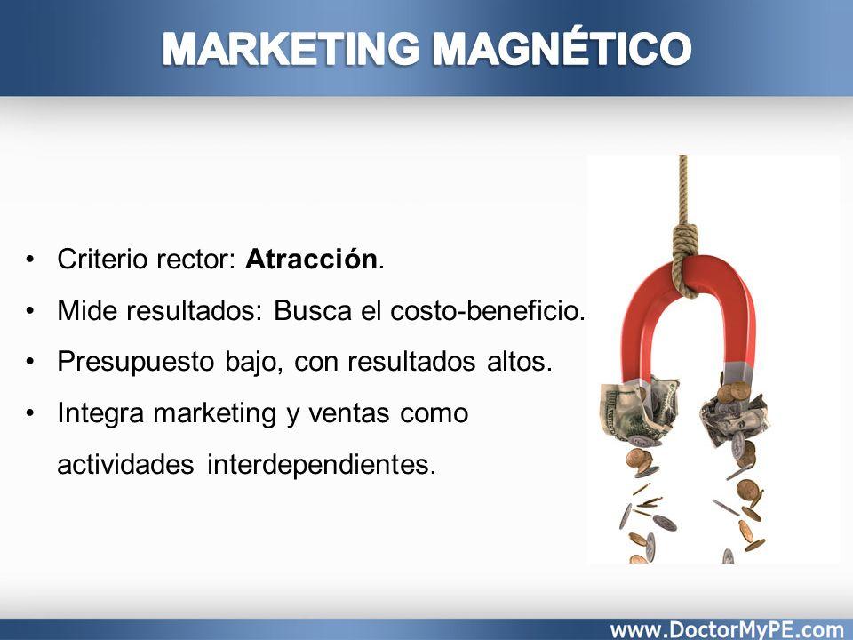 Criterio rector: Atracción. Mide resultados: Busca el costo-beneficio. Presupuesto bajo, con resultados altos. Integra marketing y ventas como activid