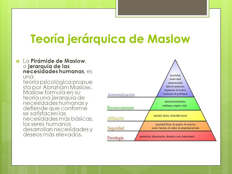 Teoría jerárquica de Maslow La Pirámide de Maslow, o jerarquía de las necesidades humanas, es una teoría psicológica propue sta por Abraham Maslow. Ma
