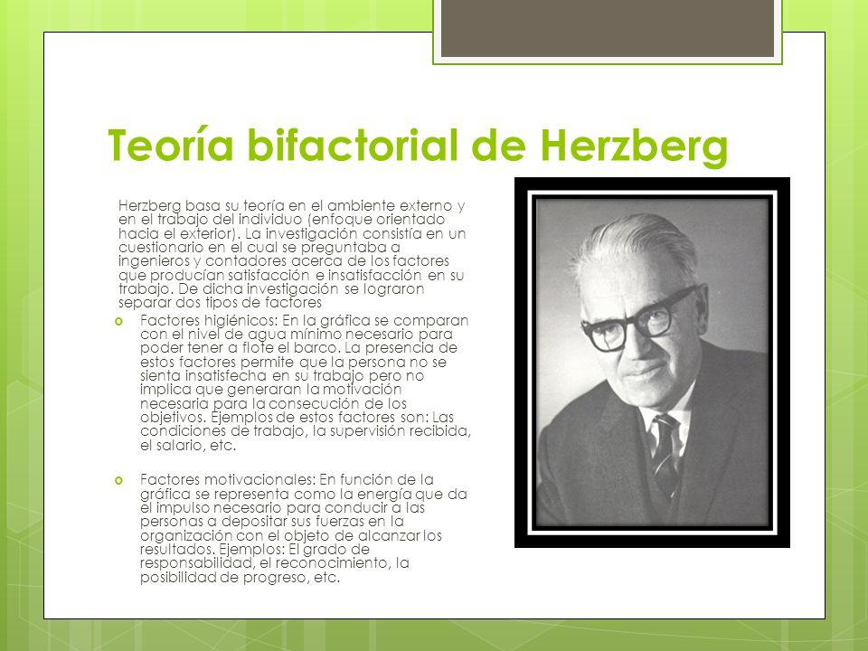 Teoría bifactorial de Herzberg Herzberg basa su teoría en el ambiente externo y en el trabajo del individuo (enfoque orientado hacia el exterior). La