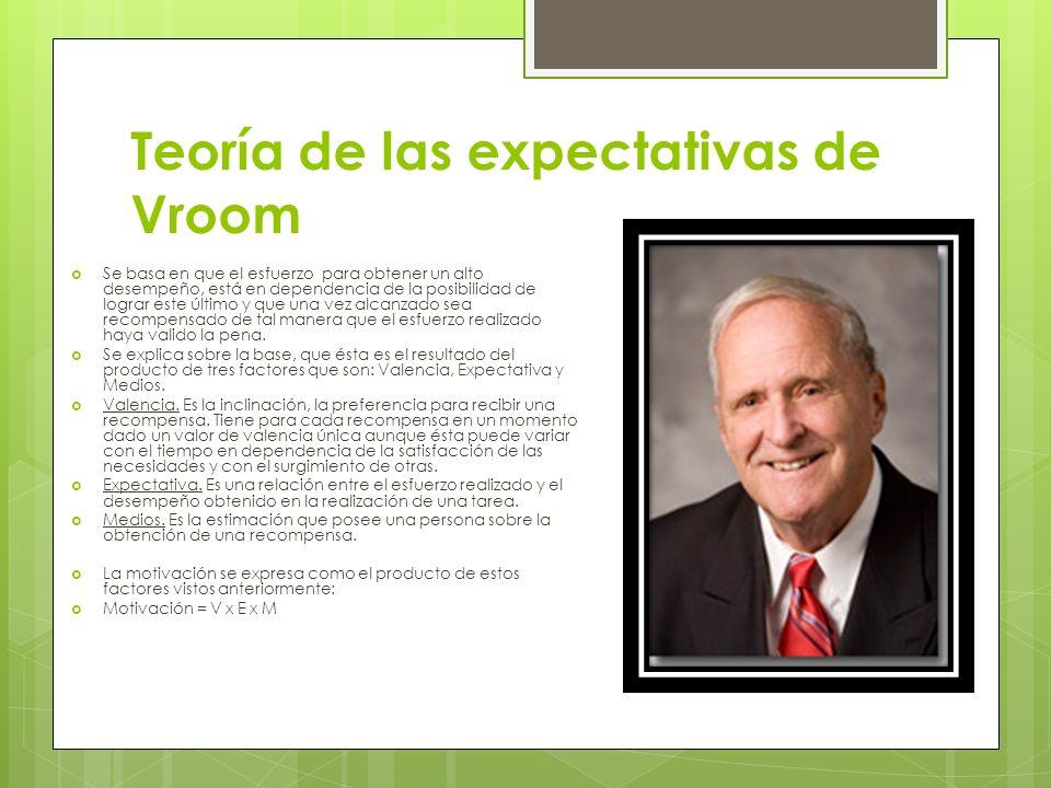 Teoría de las expectativas de Vroom Se basa en que el esfuerzo para obtener un alto desempeño, está en dependencia de la posibilidad de lograr este úl