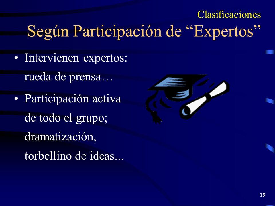 18 Clasificaciones Según Tamaño del Grupo Gran grupo; foro, conferencia... Grupo mediano; debate, discusión dirigida... Grupo pequeño; seminario de tr