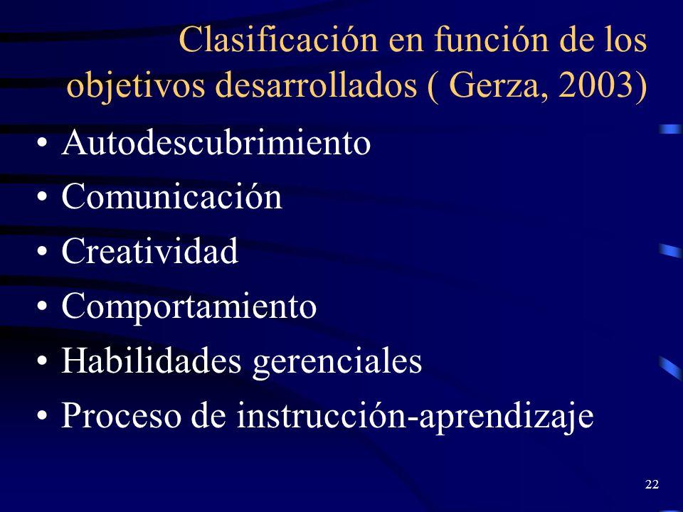 21 Clasificación de orientación educativa (Fernández, 2000) Presentación Conocimiento del otro Desarrollo motor, cognitivo, sensorial, crítico y afect