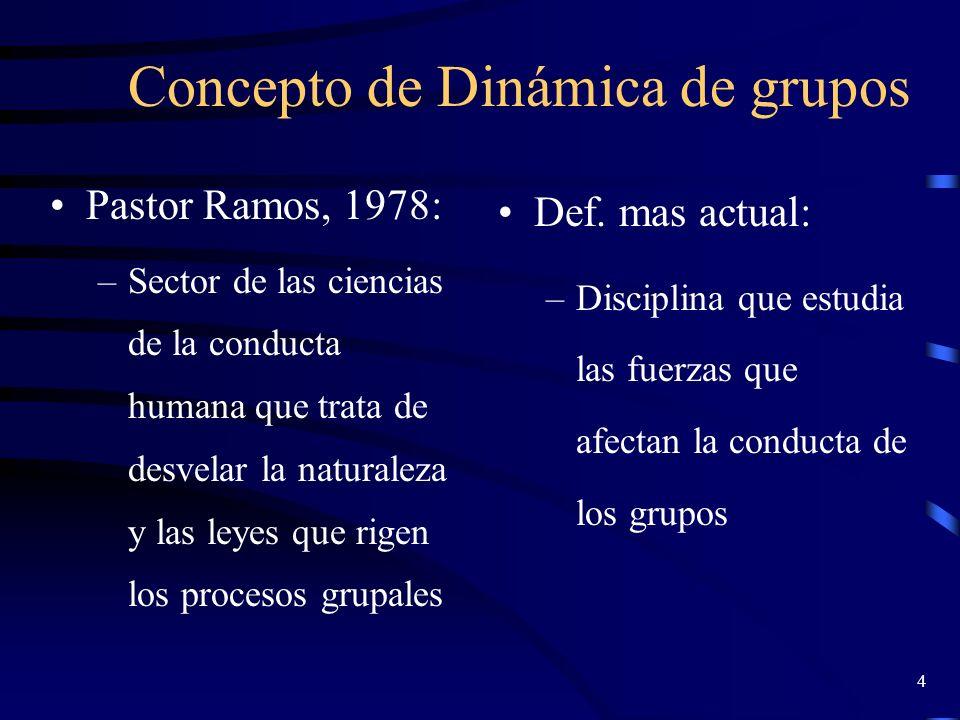 3 Puntos de vista en investigaciones (Salazar, 1979) Vivencias personales dentro del grupo Estudio directo del grupo
