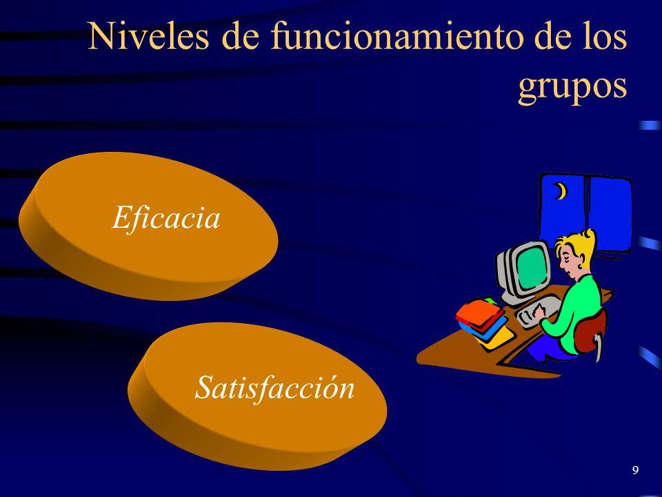 8 Uso específico de las técnicas de grupo (Gerza, 2003) Reforzamiento de conceptos Refuerzo, generalización y evaluación de los procesos de aprendizaj
