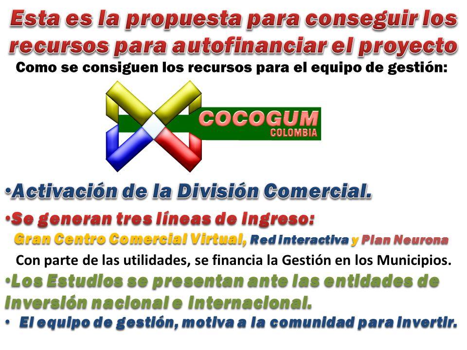 Se ofrece la posibilidad a los empresarios de utilizar a COCOGUM como medio publicitario y su estructura para comercializar sus productos a través de la Red Interactiva y el plan neurona.