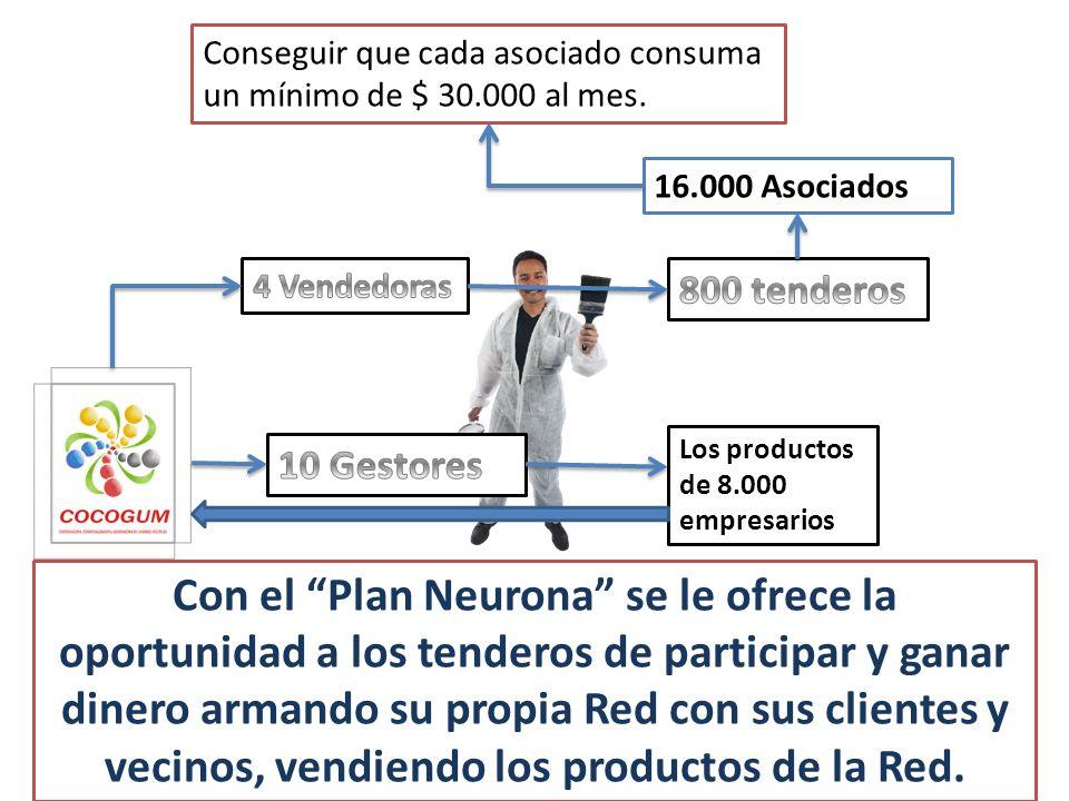 Con el Plan Neurona se le ofrece la oportunidad a los tenderos de participar y ganar dinero armando su propia Red con sus clientes y vecinos, vendiendo los productos de la Red.
