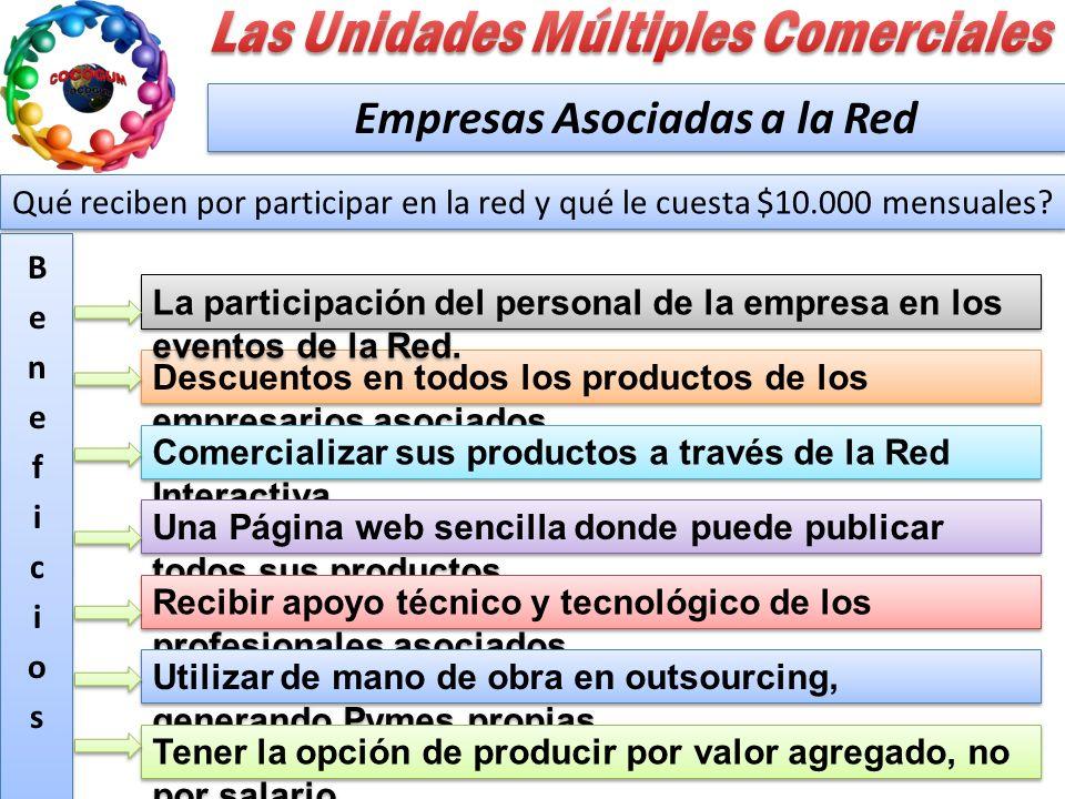 Empresas Asociadas a la Red Qué reciben por participar en la red y qué le cuesta $10.000 mensuales.