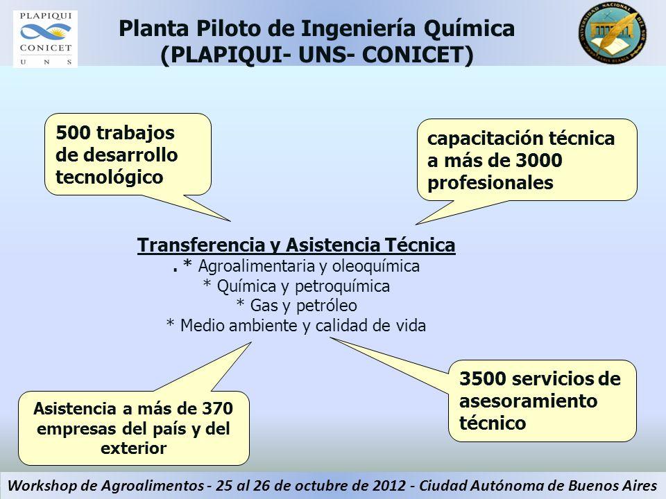 Transferencia y Asistencia Técnica. * Agroalimentaria y oleoquímica * Química y petroquímica * Gas y petróleo * Medio ambiente y calidad de vida 500 t
