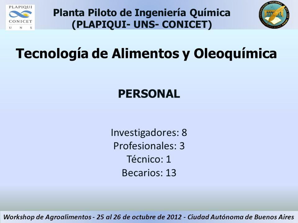 PERSONAL Investigadores: 8 Profesionales: 3 Técnico: 1 Becarios: 13 Workshop de Agroalimentos - 25 al 26 de octubre de 2012 - Ciudad Autónoma de Bueno
