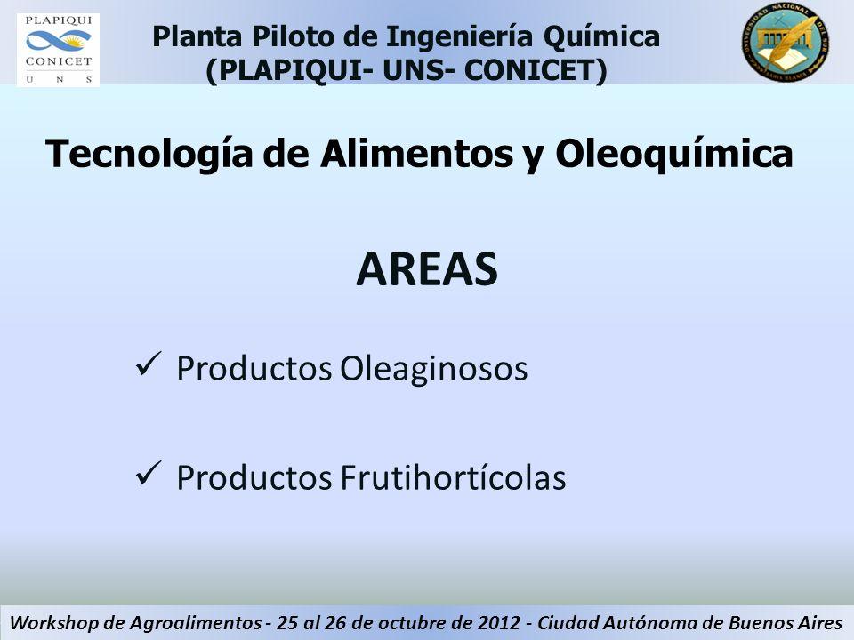 AREAS Productos Oleaginosos Productos Frutihortícolas Workshop de Agroalimentos - 25 al 26 de octubre de 2012 - Ciudad Autónoma de Buenos Aires Planta