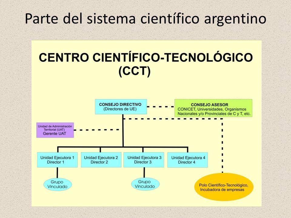 Parte del sistema científico argentino