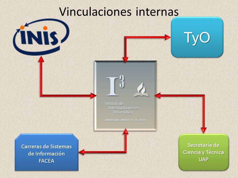I 3 I nstituto de Investigaciones en Investigaciones en Informática Informática UNIVERSIDAD ADVENTISTA DEL PLATA I 3 I nstituto de Investigaciones en