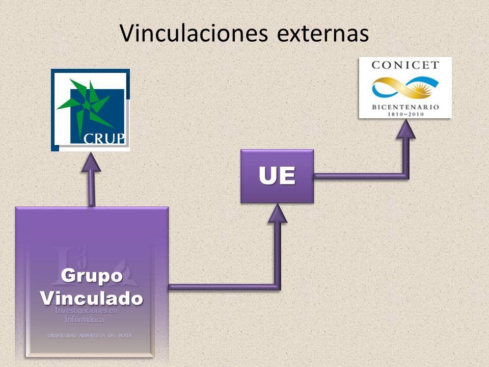 Vinculaciones externas I 3 I nstituto de Investigaciones en Investigaciones en Informática Informática UNIVERSIDAD ADVENTISTA DEL PLATA I 3 I nstituto