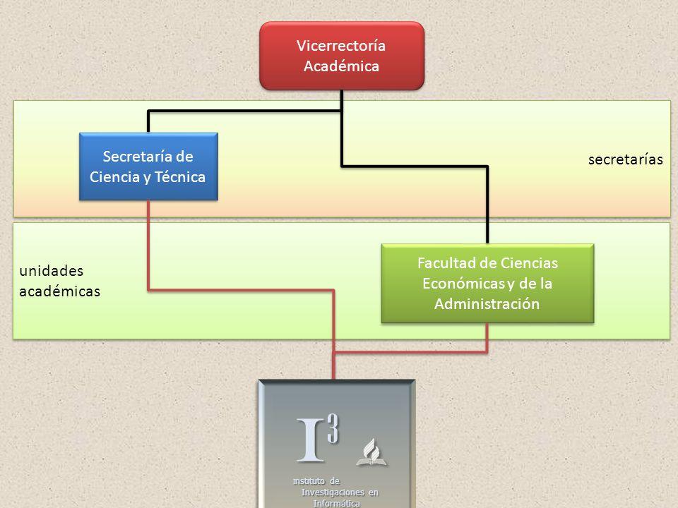 unidades académicas unidades académicas secretarías Vicerrectoría Académica Secretaría de Ciencia y Técnica Facultad de Ciencias Económicas y de la Ad