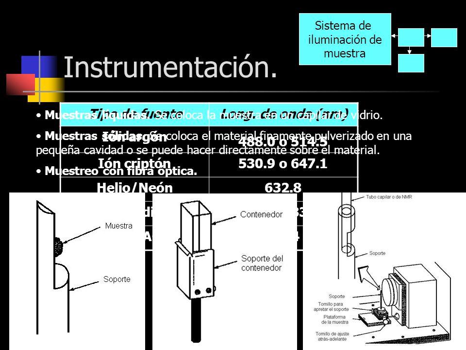 Instrumentación. Fuente Láser Tipo de fuenteLong. de onda (nm) Ión argón 488.0 o 514.5 Ión criptón530.9 o 647.1 Helio/Neón632.8 Láser de diodos782 o 8