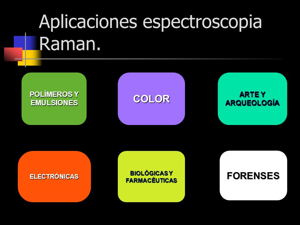 Aplicaciones espectroscopia Raman. ARTE Y ARQUEOLOGÍA FORENSESCOLOR POLÍMEROS Y EMULSIONES ELECTRÓNICAS BIOLÓGICAS Y FARMACÉUTICAS
