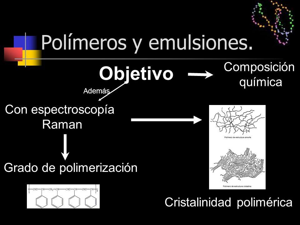 Objetivo Composición química Grado de polimerización Cristalinidad polimérica Con espectroscopía Raman Además Polímeros y emulsiones.