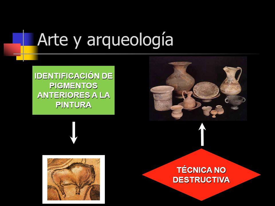 TÉCNICA NO DESTRUCTIVA IDENTIFICACIÓN DE PIGMENTOS ANTERIORES A LA PINTURA Arte y arqueología