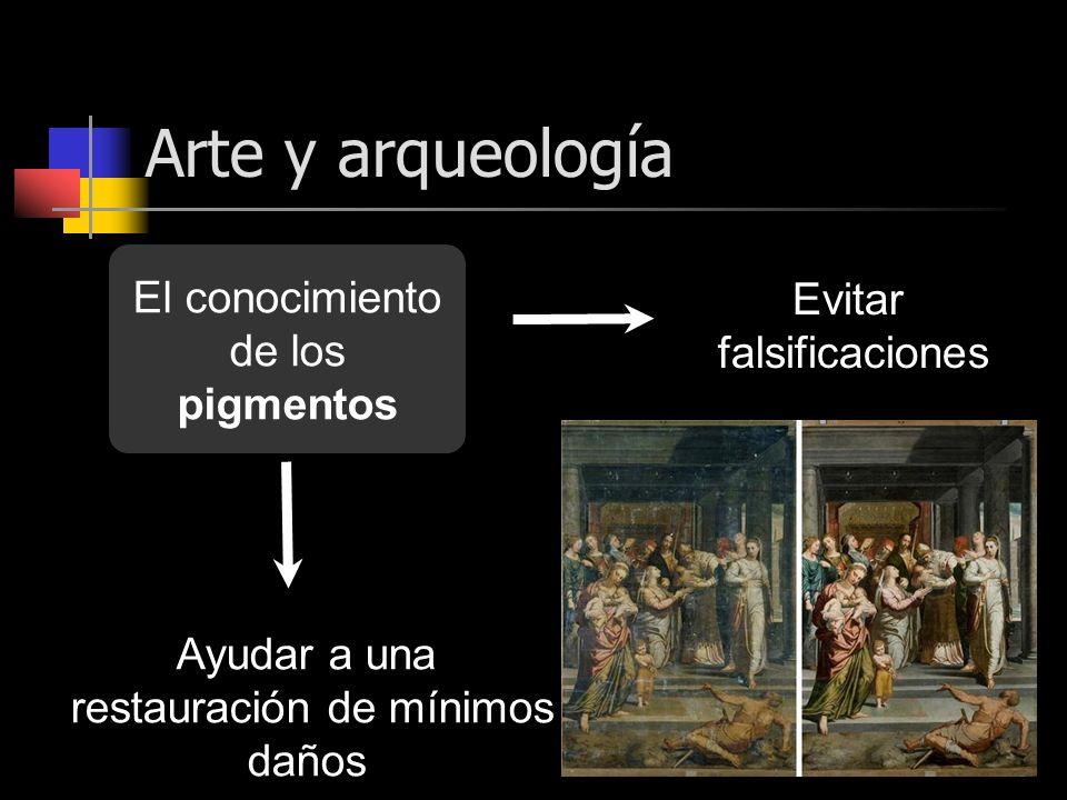 El conocimiento de los pigmentos Evitar falsificaciones Ayudar a una restauración de mínimos daños Arte y arqueología