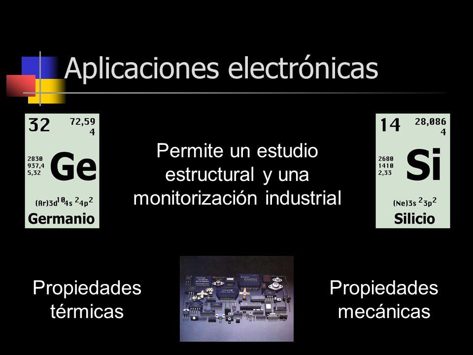 Permite un estudio estructural y una monitorización industrial Propiedades mecánicas Propiedades térmicas Aplicaciones electrónicas