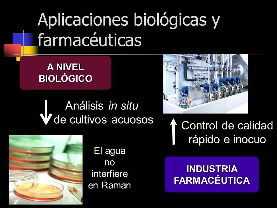 A NIVEL BIOLÓGICO Análisis in situ de cultivos acuosos INDUSTRIA FARMACÉUTICA Control de calidad rápido e inocuo El agua no interfiere en Raman Aplicaciones biológicas y farmacéuticas